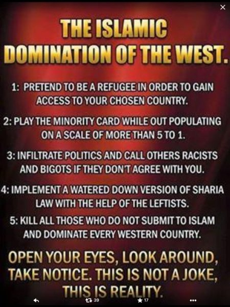 Islamic Domination of the West